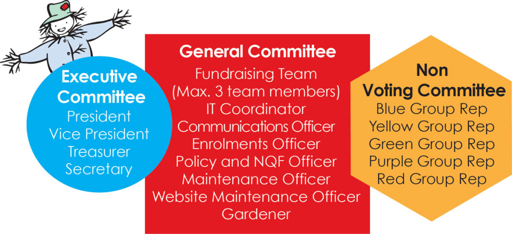 Committee_Positions
